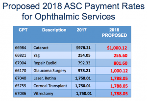 OOSS_2018 Payment Rates