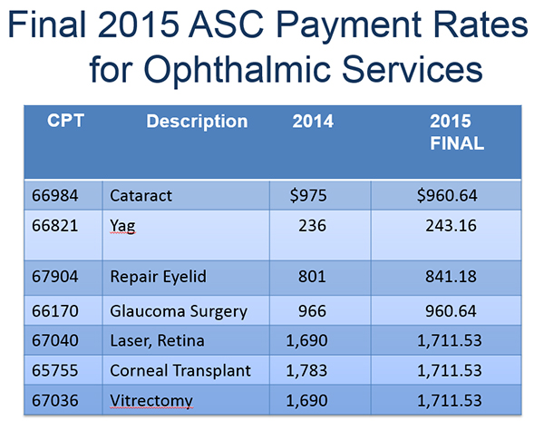 final-2015-asc-payment-rates-chart-600w